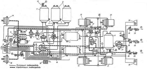 схема тормозной системы камаз 65115
